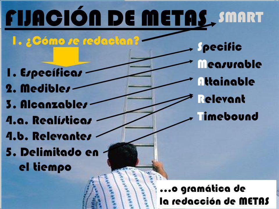 FIJACIÓN DE METAS SMART 1. ¿Cómo se redactan Specific Measurable