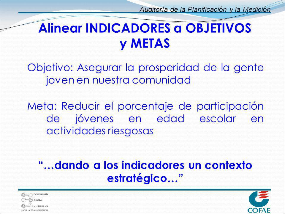 Alinear INDICADORES a OBJETIVOS y METAS