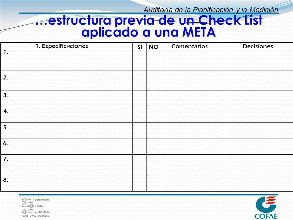 …estructura previa de un Check List aplicado a una META