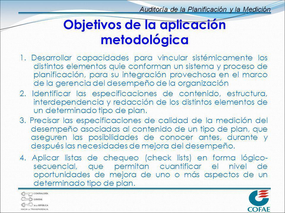 Objetivos de la aplicación metodológica