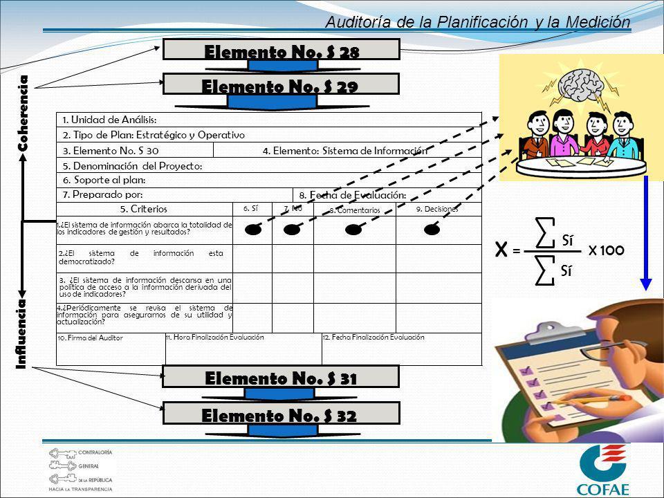 4. Elemento: Sistema de Información