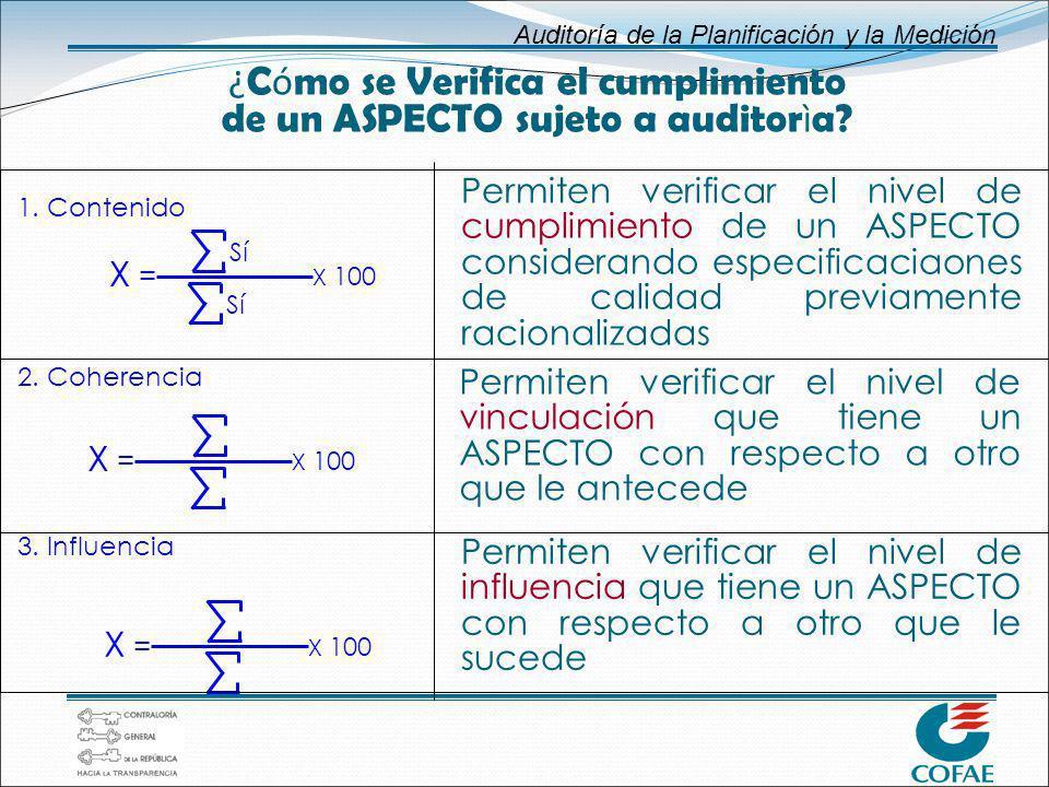 ¿Cómo se Verifica el cumplimiento de un ASPECTO sujeto a auditorìa