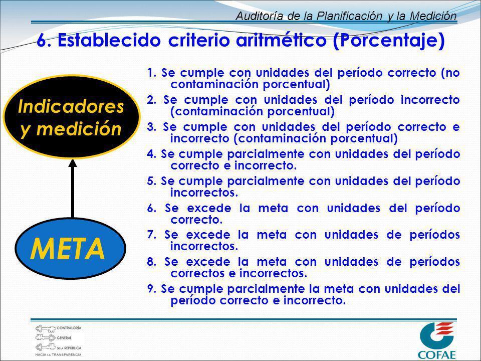 6. Establecido criterio aritmético (Porcentaje)
