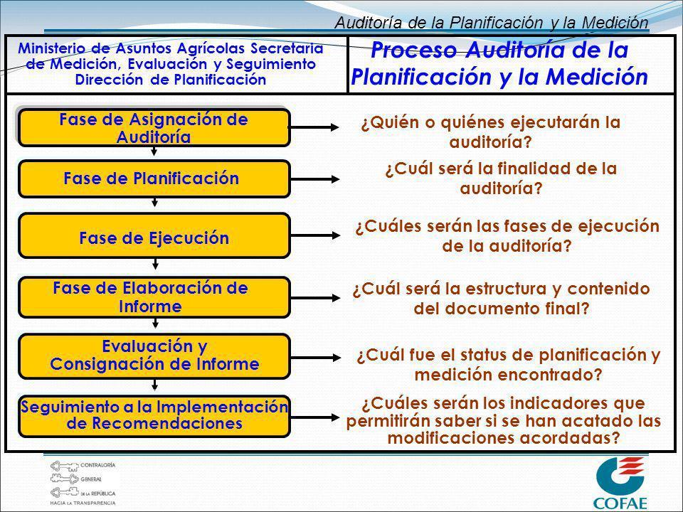 Proceso Auditoría de la Planificación y la Medición
