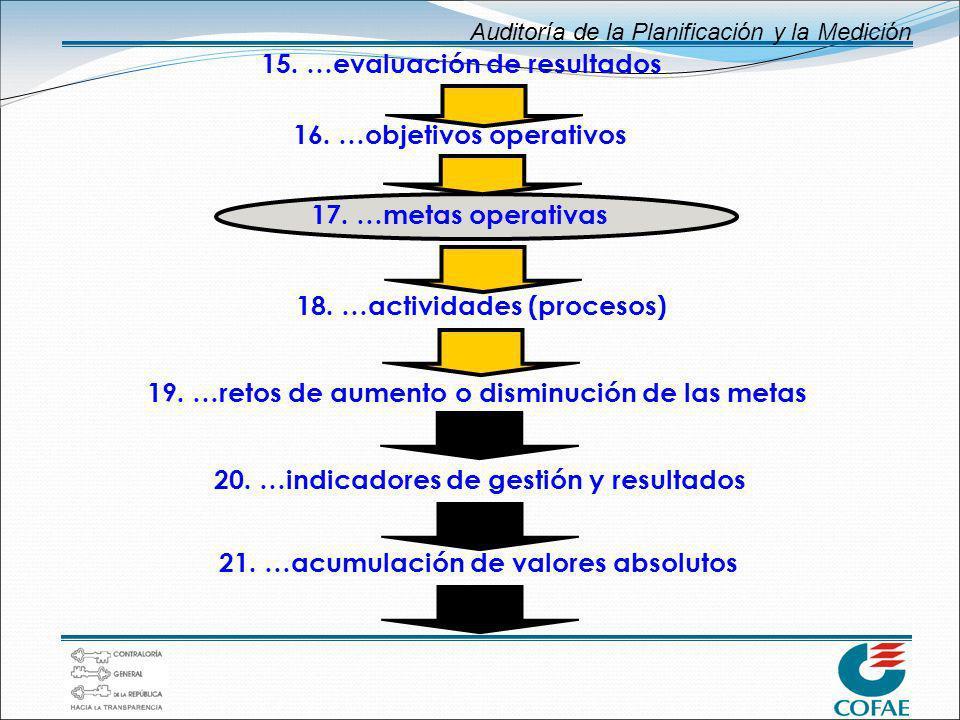 15. …evaluación de resultados