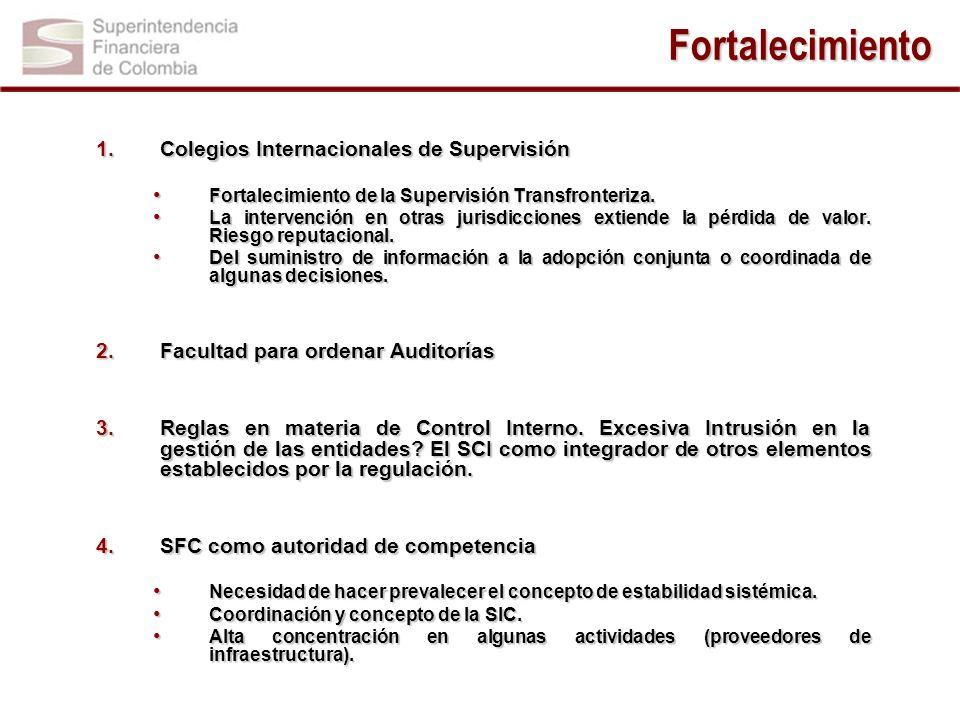 Fortalecimiento Colegios Internacionales de Supervisión