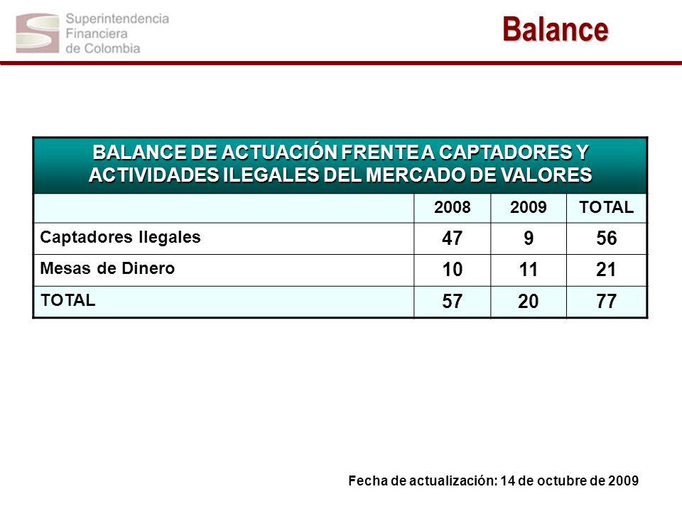 Balance BALANCE DE ACTUACIÓN FRENTE A CAPTADORES Y ACTIVIDADES ILEGALES DEL MERCADO DE VALORES. 2008.
