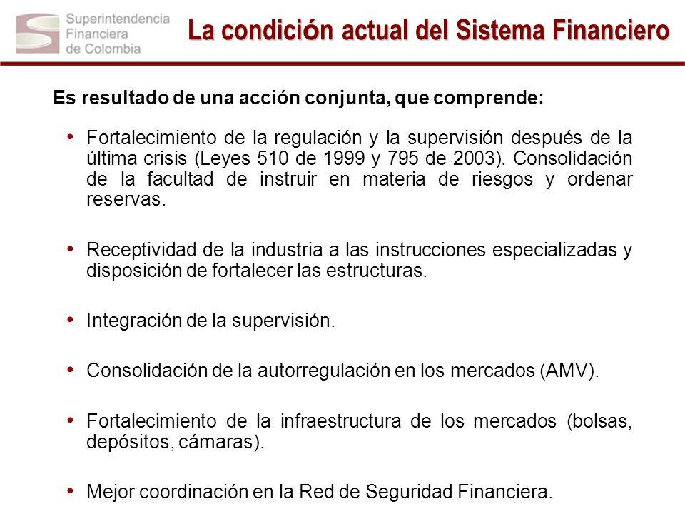 La condición actual del Sistema Financiero