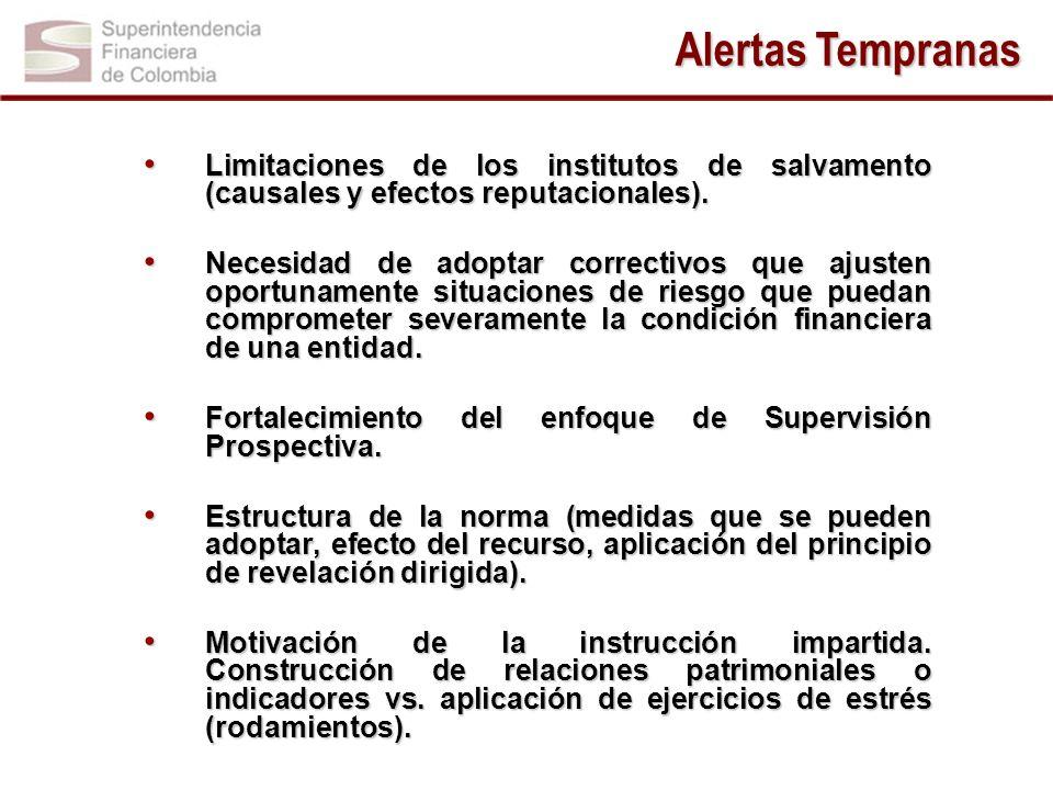 Alertas Tempranas Limitaciones de los institutos de salvamento (causales y efectos reputacionales).