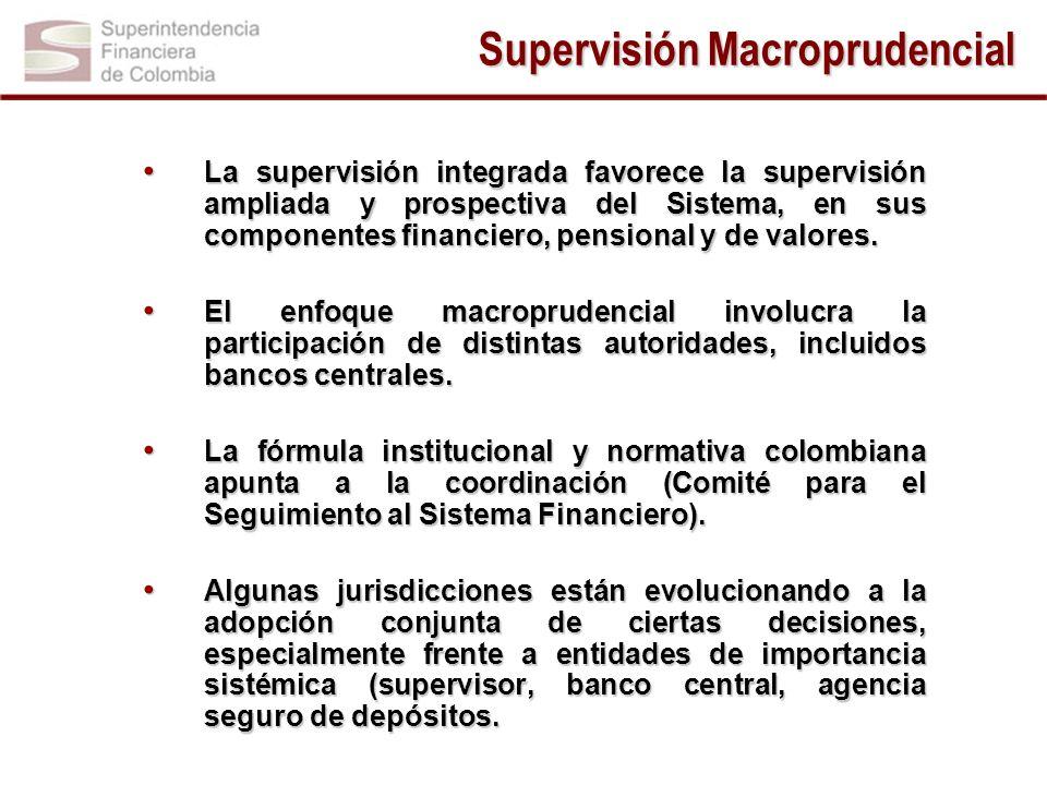 Supervisión Macroprudencial