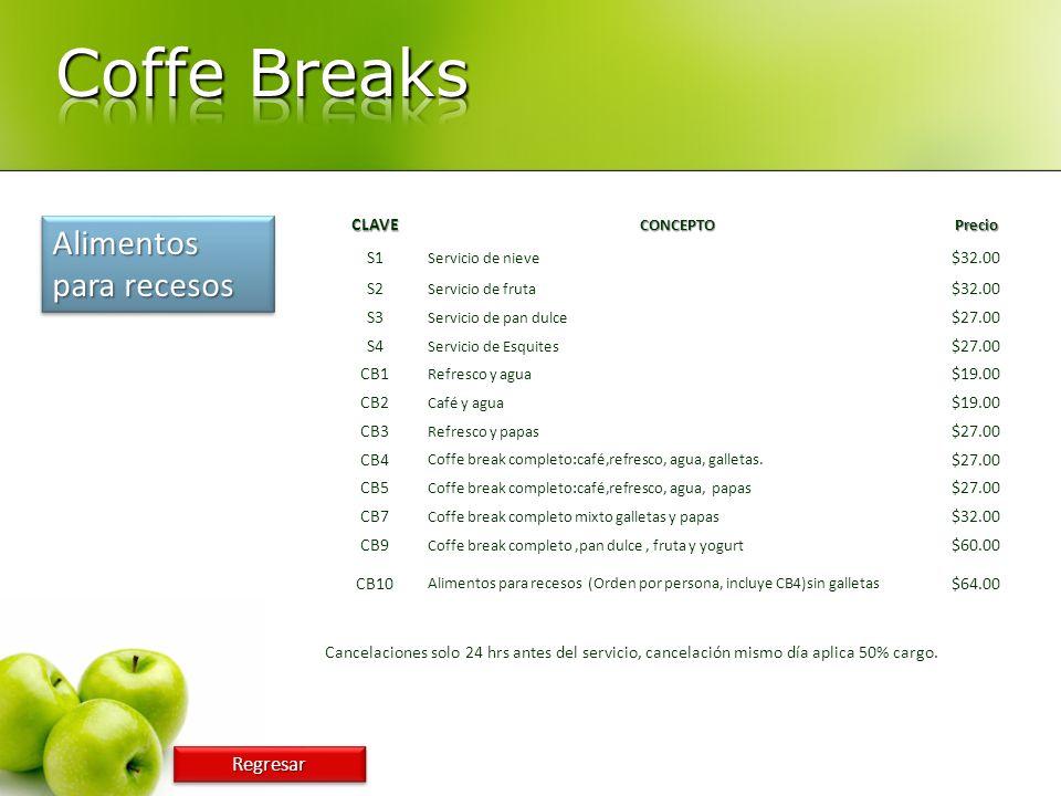 Coffe Breaks Alimentos para recesos Regresar CLAVE S1 $32.00 S2 S3