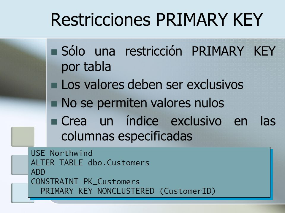 Unidad iv dise o de base de datos relacionales ppt - Alter table add constraint primary key ...