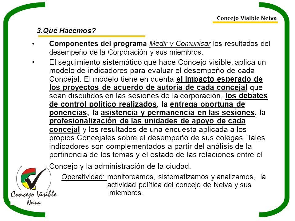 Concejo Visible Neiva 3.Qué Hacemos Componentes del programa Medir y Comunicar los resultados del desempeño de la Corporación y sus miembros.