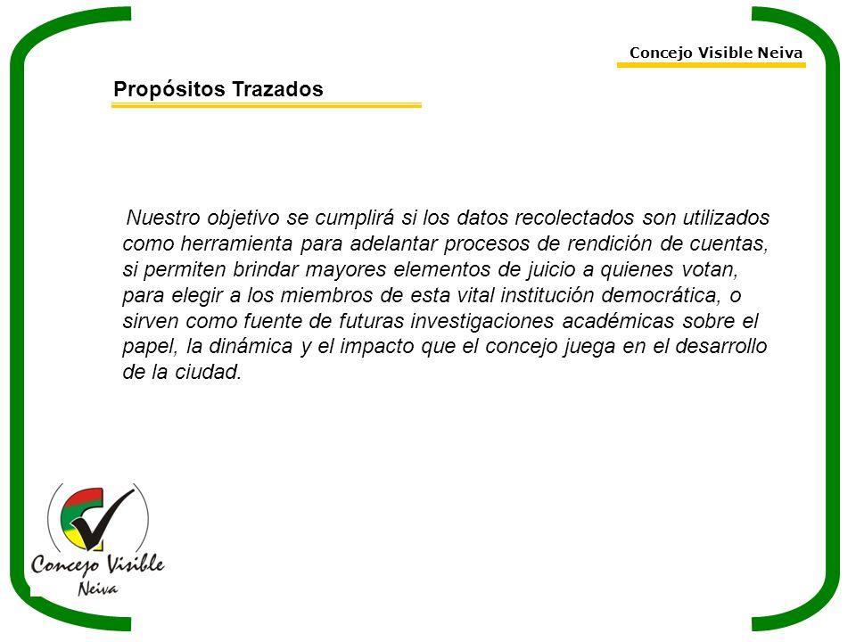 Concejo Visible Neiva Propósitos Trazados.