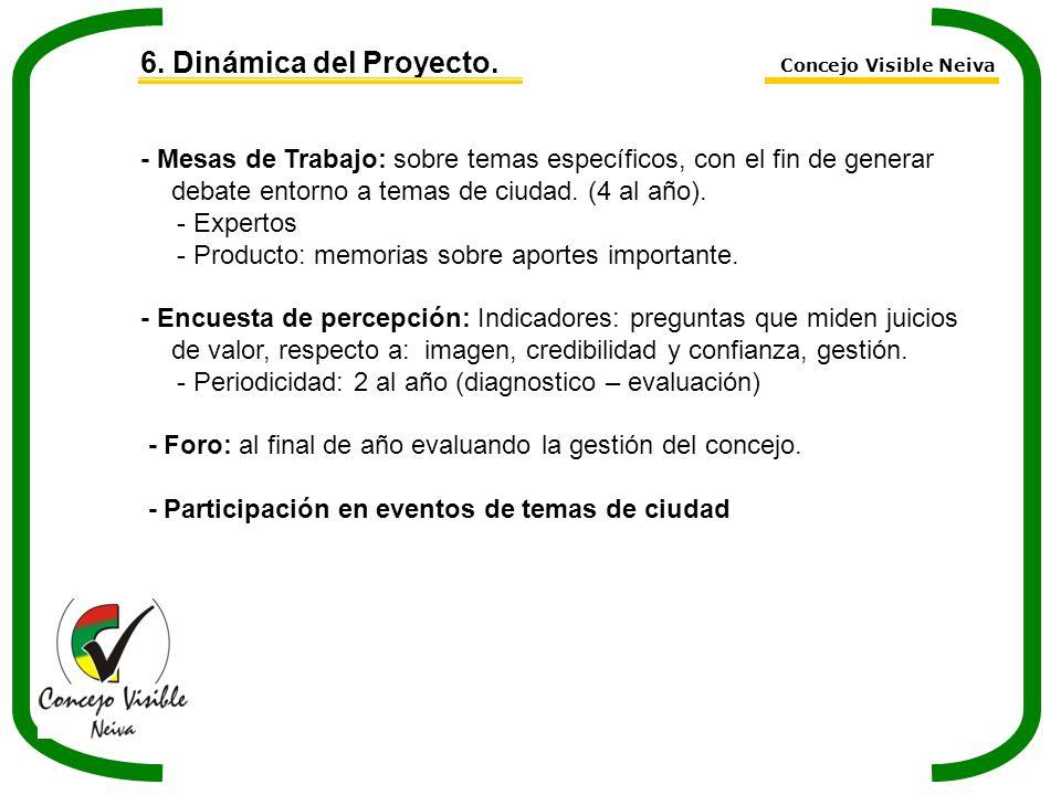 6. Dinámica del Proyecto. Concejo Visible Neiva.
