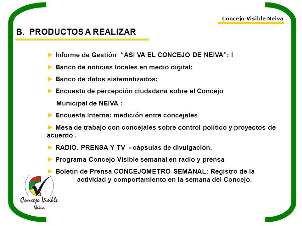 Concejo Visible Neiva B. PRODUCTOS A REALIZAR. ► Informe de Gestión ASI VA EL CONCEJO DE NEIVA : I.
