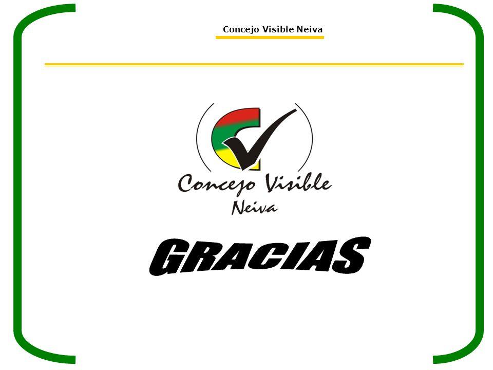 Concejo Visible Neiva GRACIAS