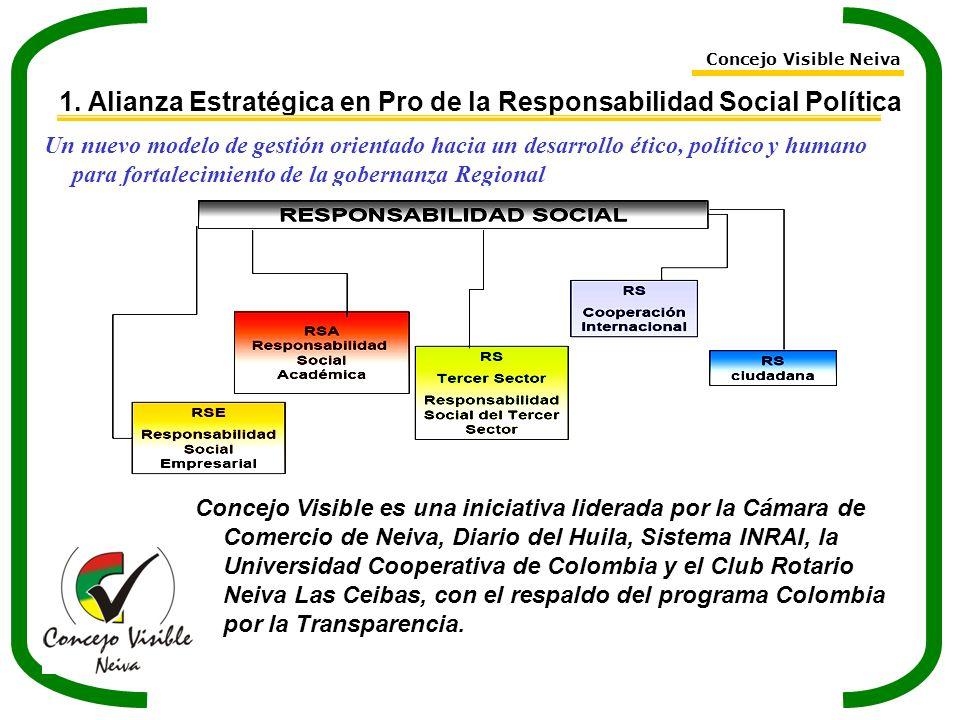 1. Alianza Estratégica en Pro de la Responsabilidad Social Política