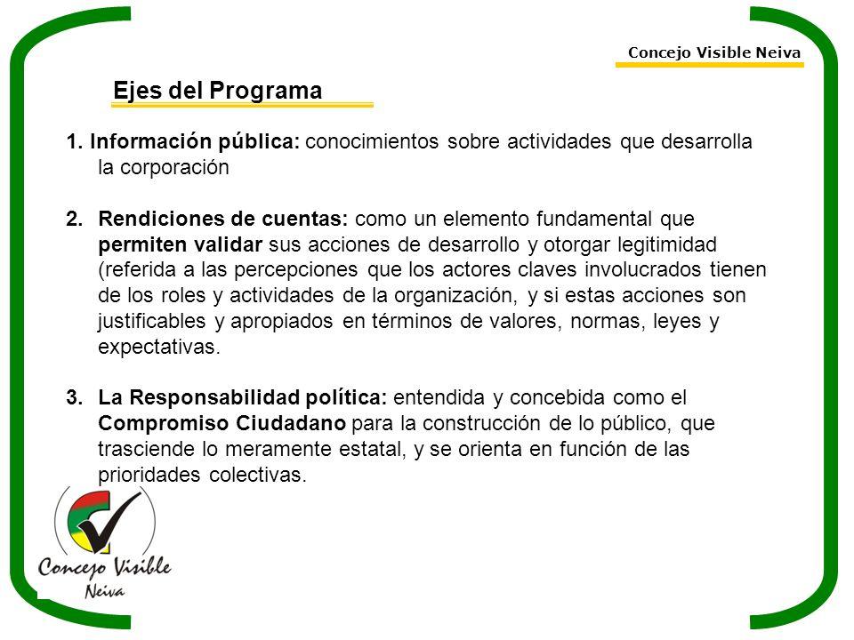 Concejo Visible Neiva Ejes del Programa. 1. Información pública: conocimientos sobre actividades que desarrolla la corporación.