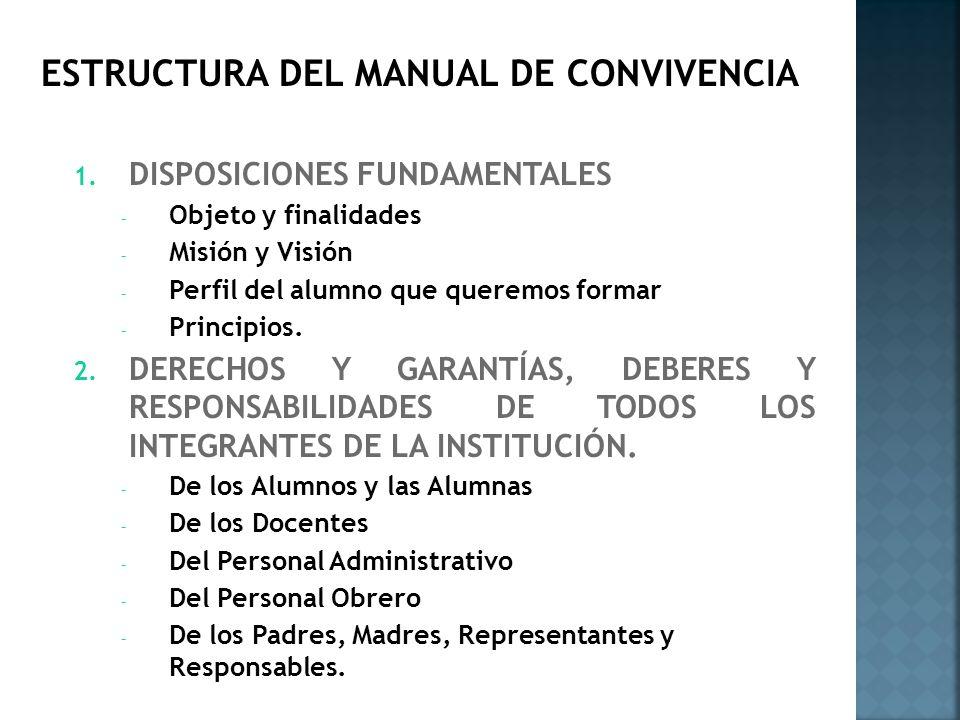 ESTRUCTURA DEL MANUAL DE CONVIVENCIA
