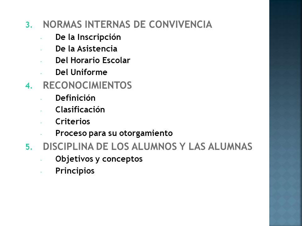NORMAS INTERNAS DE CONVIVENCIA