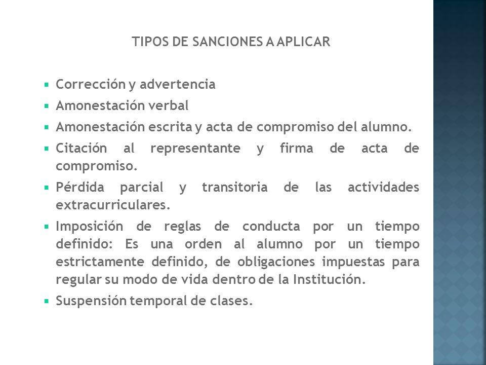 TIPOS DE SANCIONES A APLICAR
