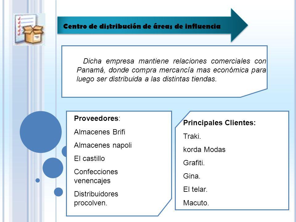 Centro de distribución de áreas de influencia