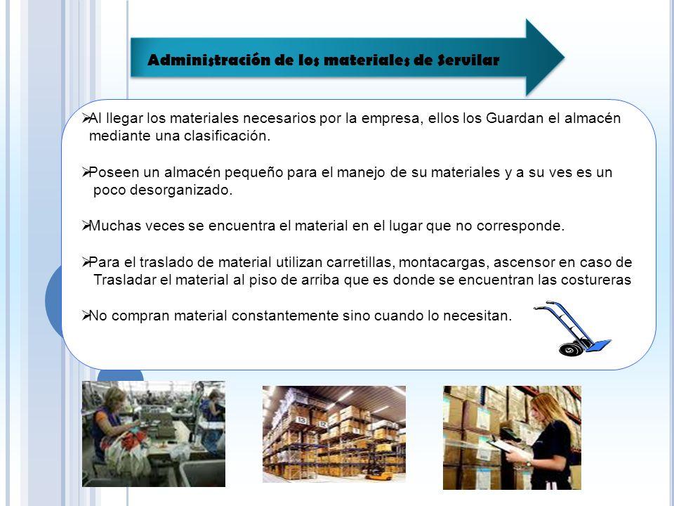 Administración de los materiales de Servilar
