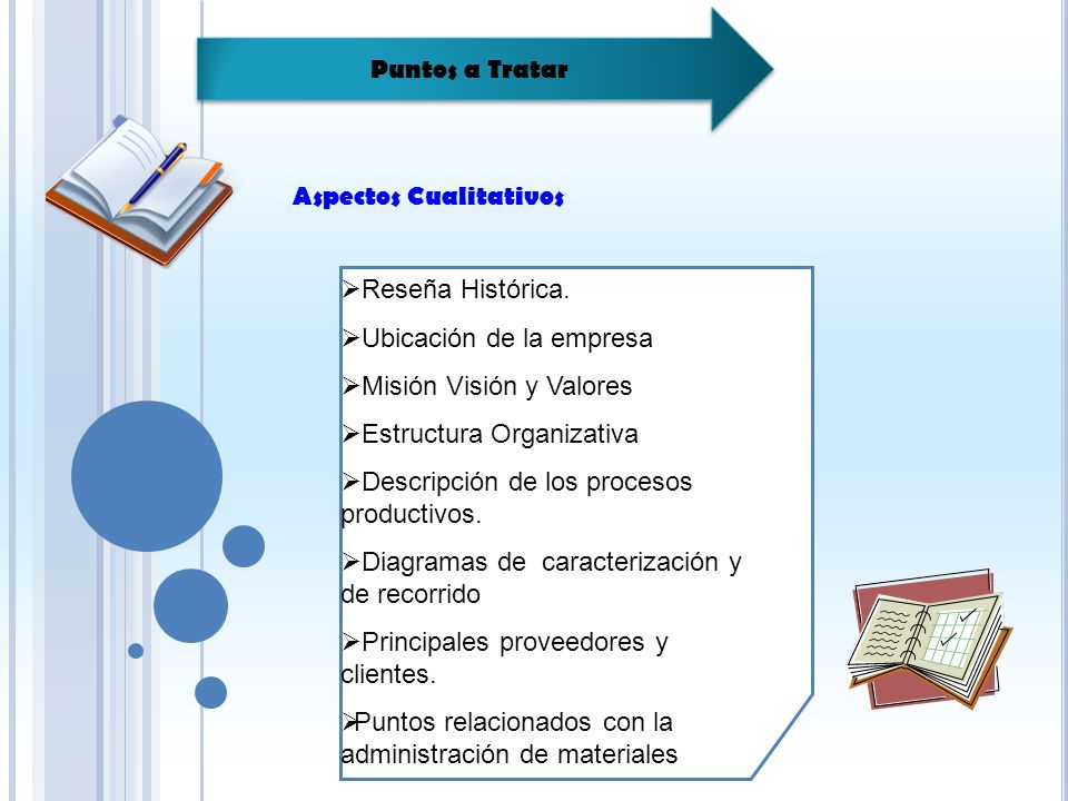 Puntos a Tratar Aspectos Cualitativos. Reseña Histórica. Ubicación de la empresa. Misión Visión y Valores.