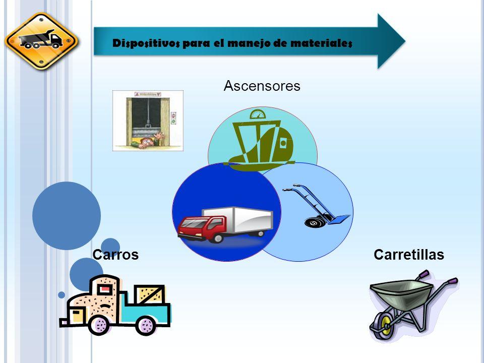 Dispositivos para el manejo de materiales