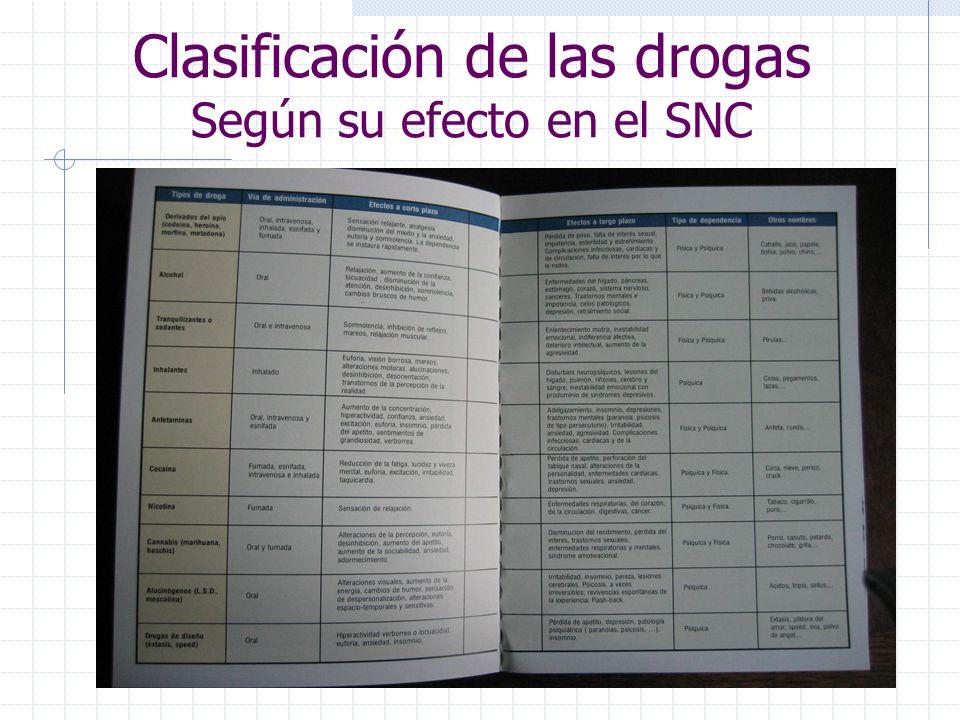 Clasificación de las drogas Según su efecto en el SNC