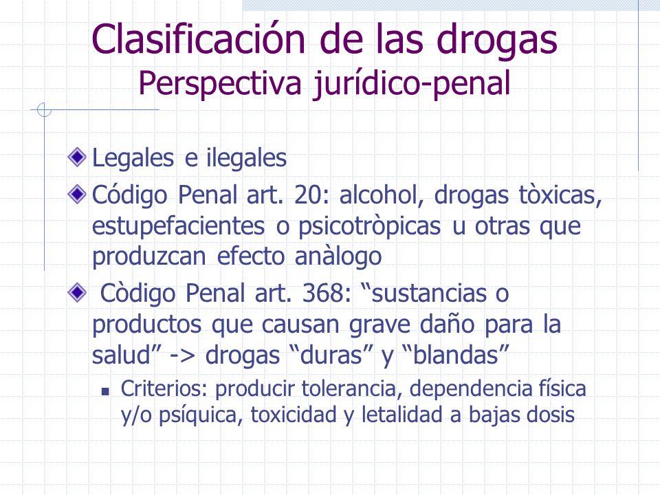 Clasificación de las drogas Perspectiva jurídico-penal