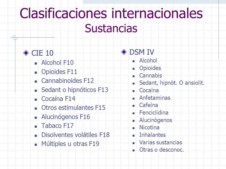 Clasificaciones internacionales Sustancias