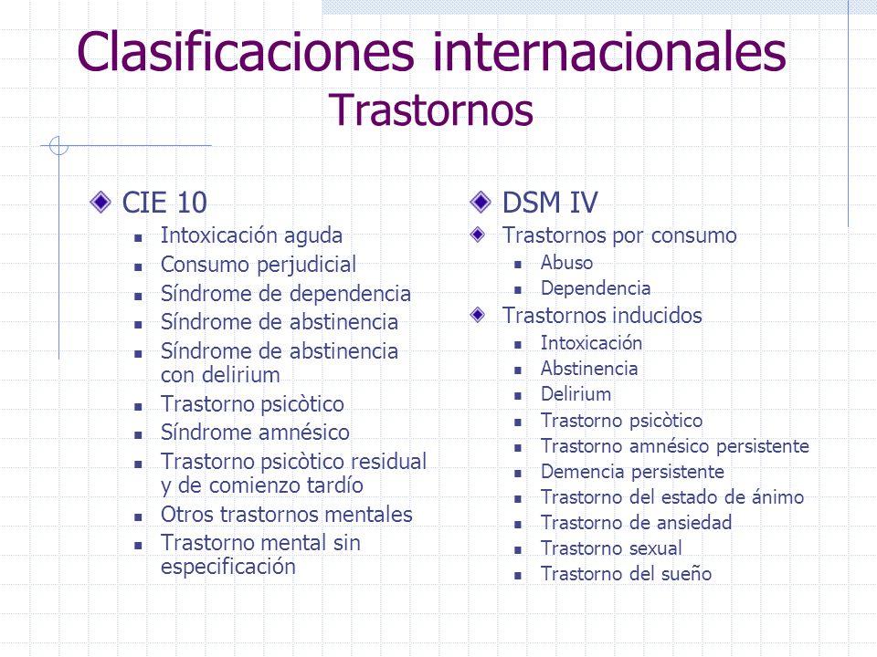 Clasificaciones internacionales Trastornos