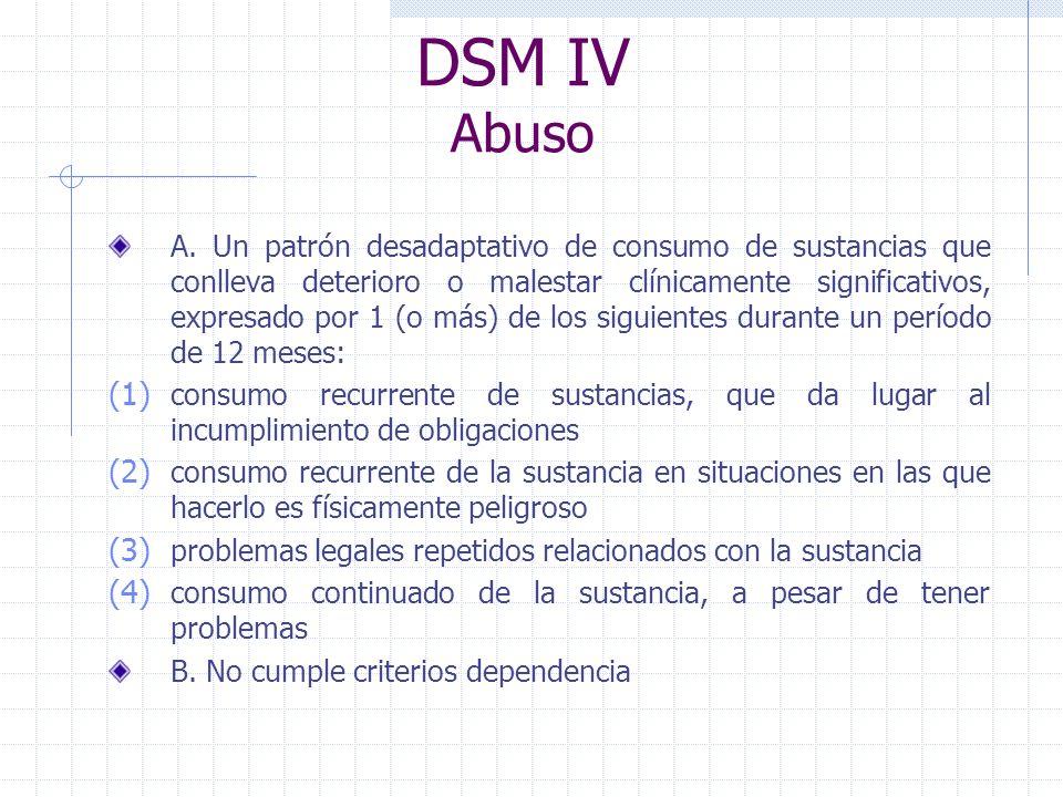 DSM IV Abuso