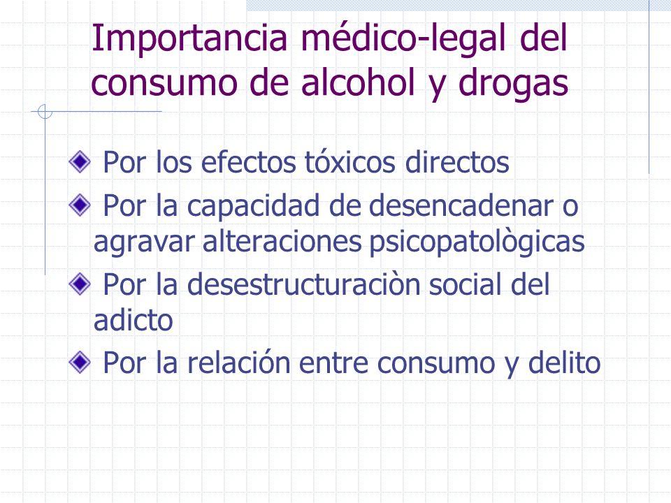 Importancia médico-legal del consumo de alcohol y drogas