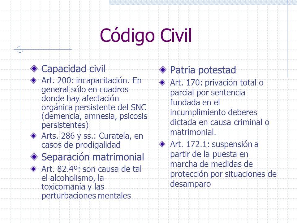 Código Civil Capacidad civil Separación matrimonial Patria potestad