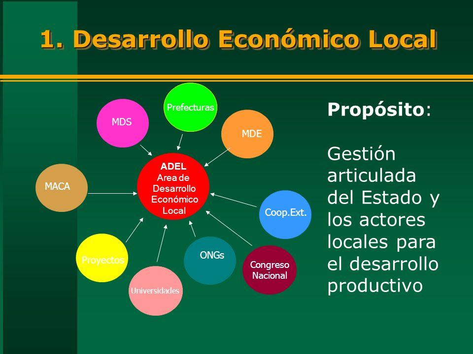1. Desarrollo Económico Local