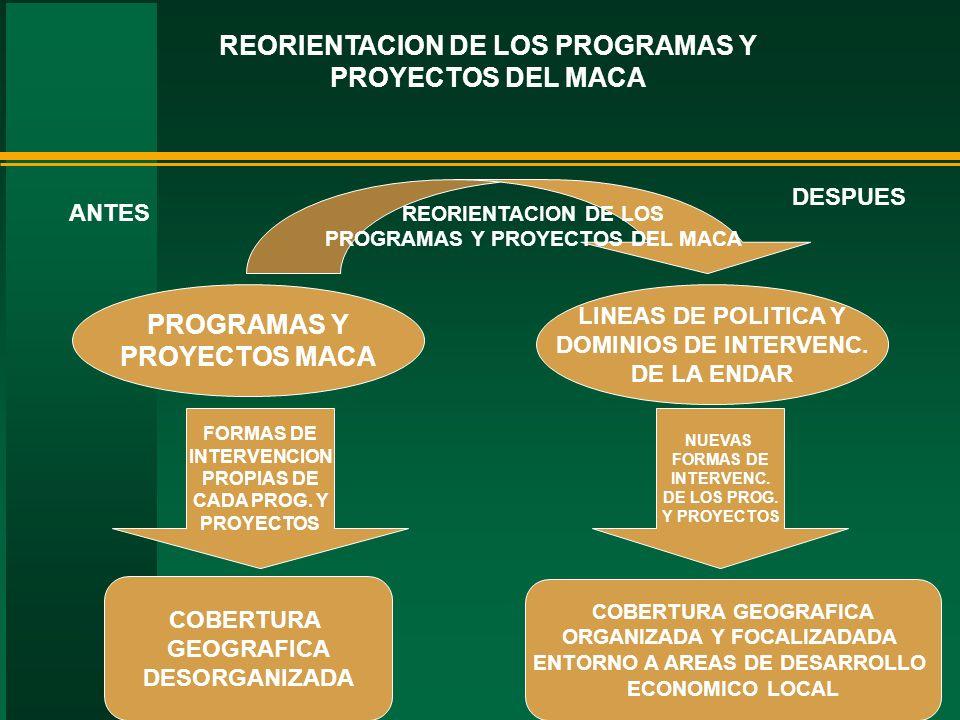 REORIENTACION DE LOS PROGRAMAS Y PROYECTOS DEL MACA