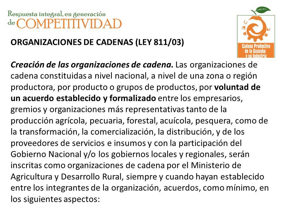 ORGANIZACIONES DE CADENAS (LEY 811/03) Creación de las organizaciones de cadena.