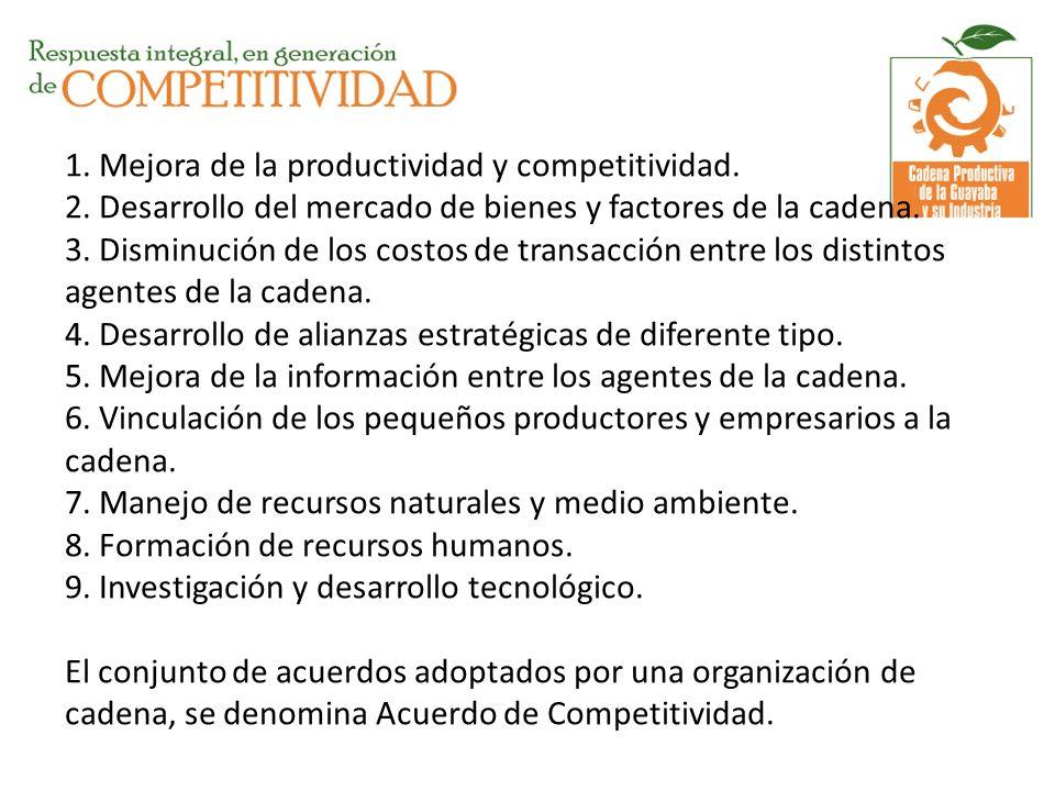 1. Mejora de la productividad y competitividad. 2