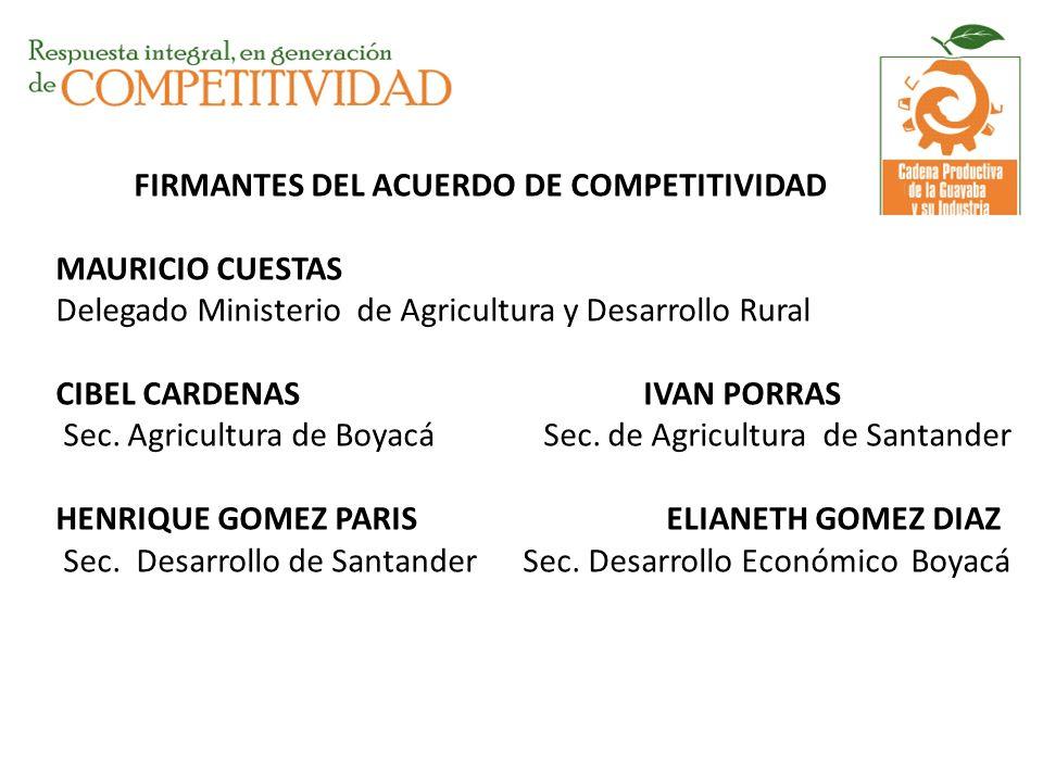 FIRMANTES DEL ACUERDO DE COMPETITIVIDAD MAURICIO CUESTAS Delegado Ministerio de Agricultura y Desarrollo Rural CIBEL CARDENAS IVAN PORRAS Sec.
