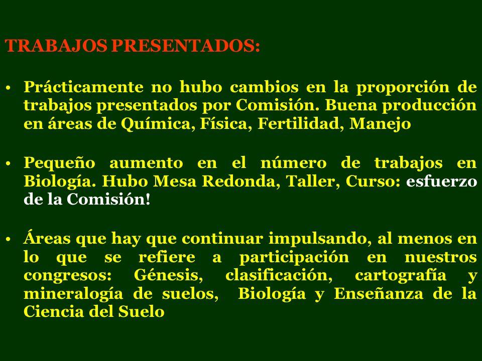 TRABAJOS PRESENTADOS: