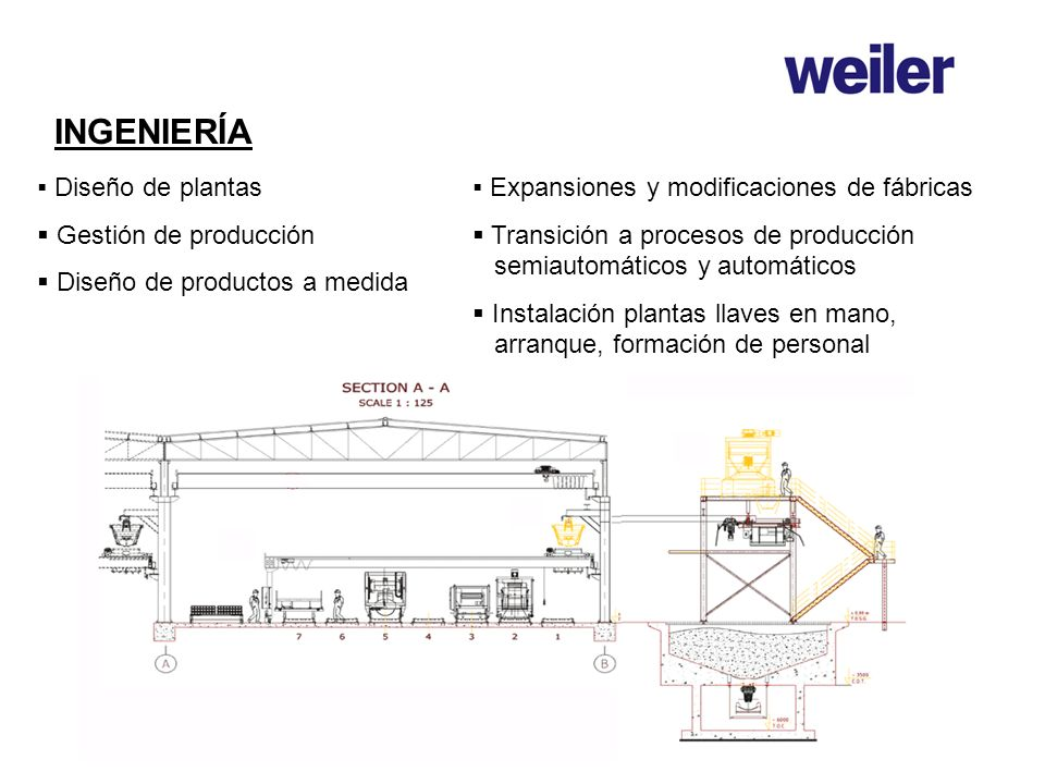 INGENIERÍA Gestión de producción Diseño de productos a medida