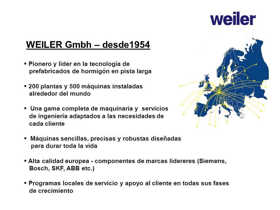 WEILER Gmbh – desde1954 Pionero y líder en la tecnología de prefabricados de hormigón en pista larga.