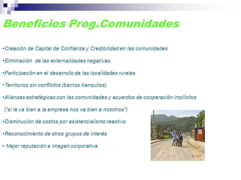 Beneficios Prog.Comunidades