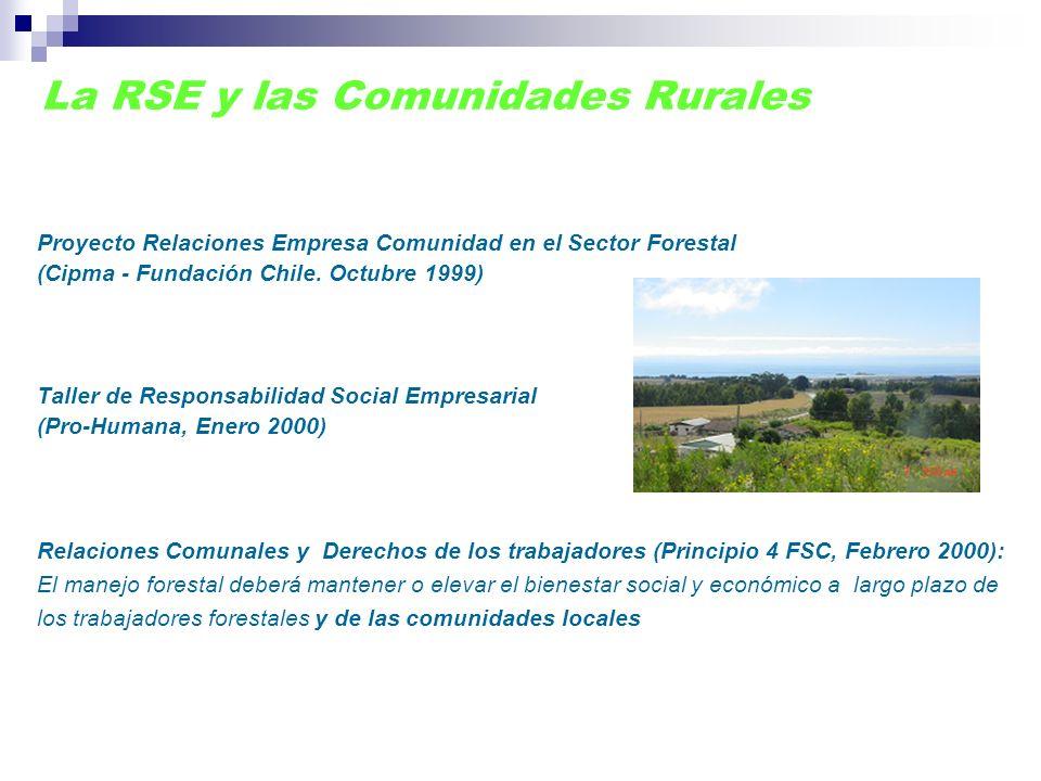 La RSE y las Comunidades Rurales