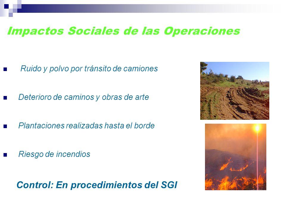 Impactos Sociales de las Operaciones