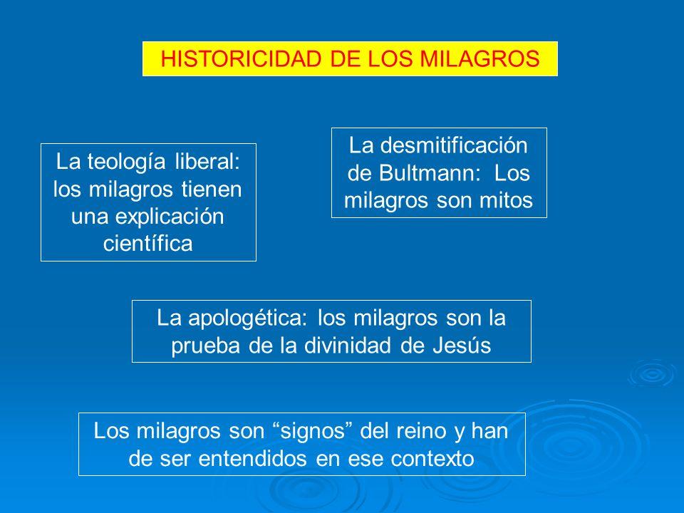 HISTORICIDAD DE LOS MILAGROS