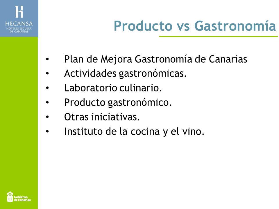 Producto vs Gastronomía